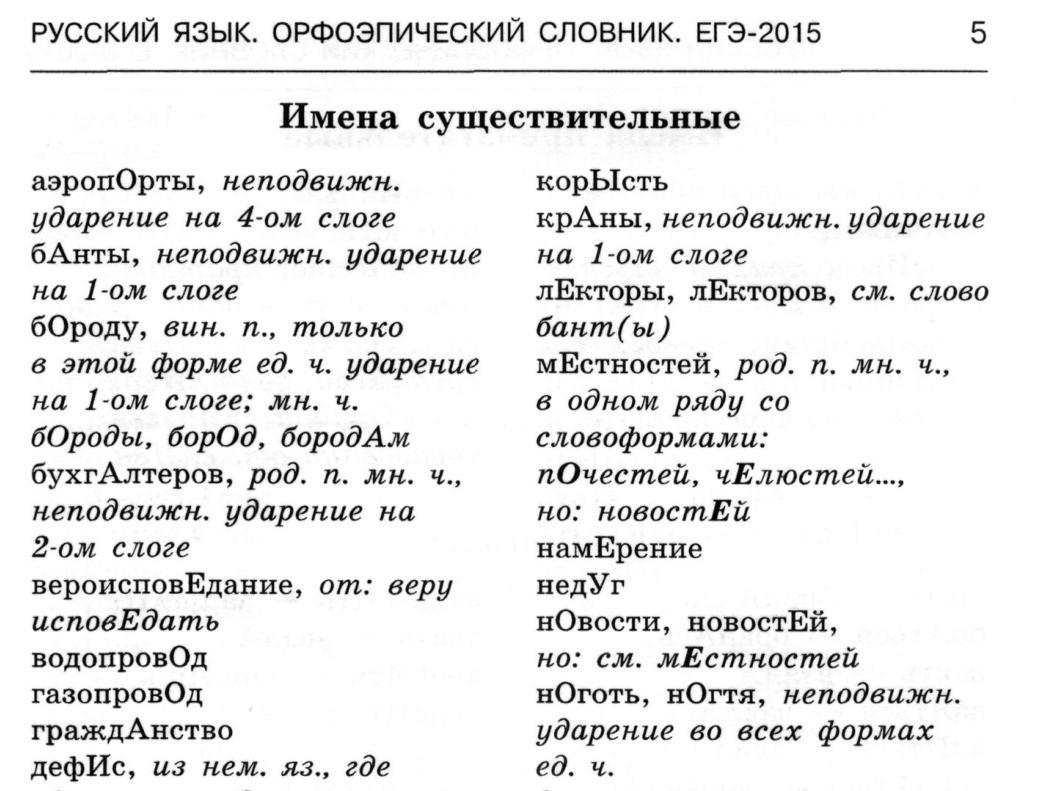 Языку орфоэпия по русскому шпаргалки